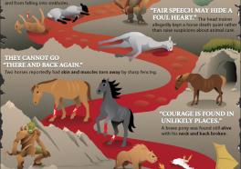 'El Hobbit': Fiasco Épico para los Animales
